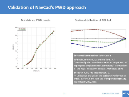 Validation  of NavCad's PWD (prismatic wave drag) approach from NavCad 2016