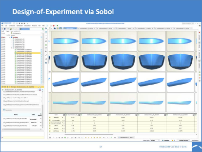 Design-of-Experiment via Sobol from Friendship Systems CAESES