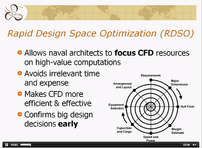 RDSO (Rapid Design Space Optimization)
