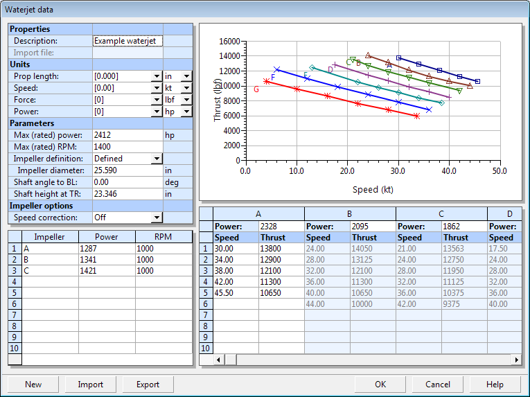 How To Calculate Gear Ratio >> NavCad | HydroComp