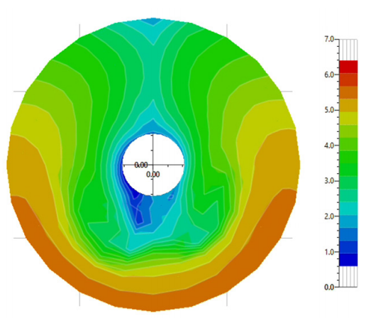 Figure 1: Propeller wake field. Boundary layer thickness will increase with distance from the bow.
